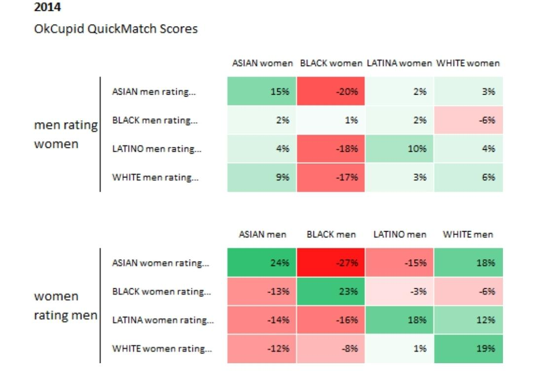 Dating Racial Preferences - OmegaCanada - Formerly known